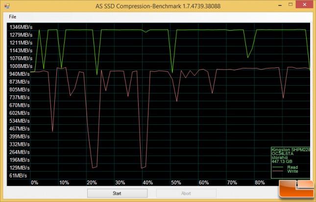 asssd-compression-predator