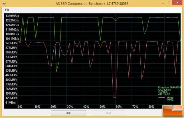 asssd-compression-predator1