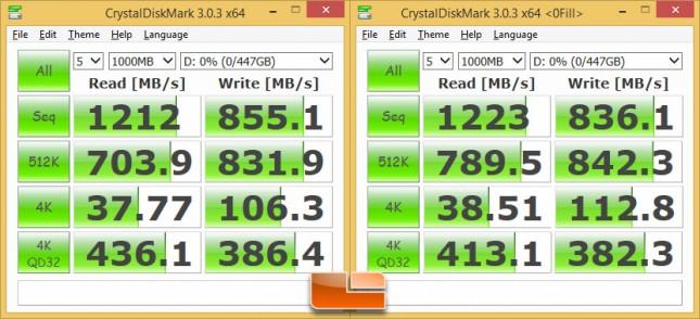 cdm-hyperx