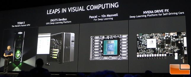 NVIDIA computing-leaps