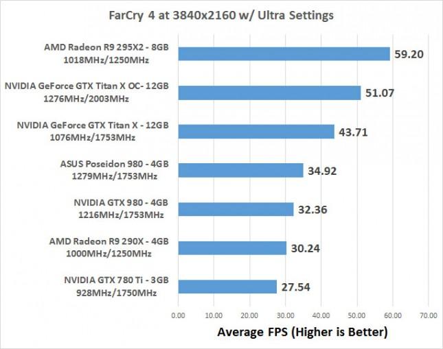 fc4-average