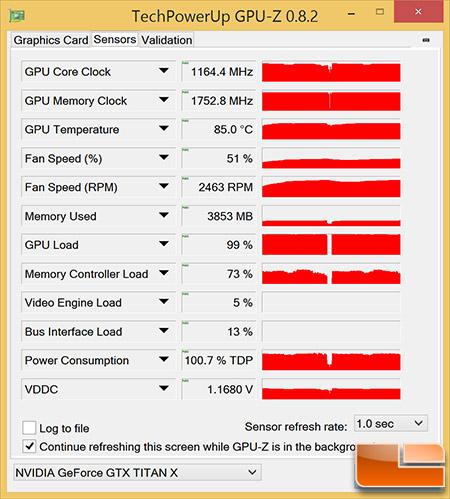 GeForce GTX Titan X GPU-Z Gaming