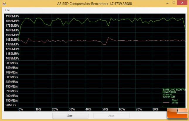 asssd-sm951-compression2