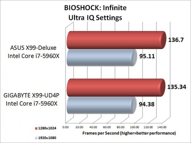 bioshock-ultra-iq