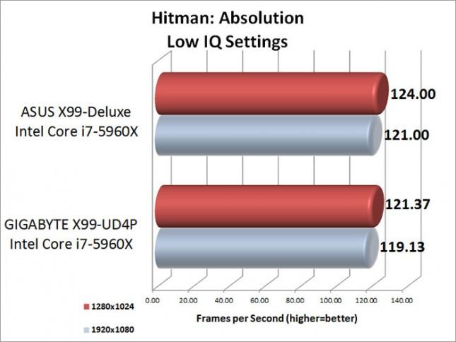hitman-low-iq
