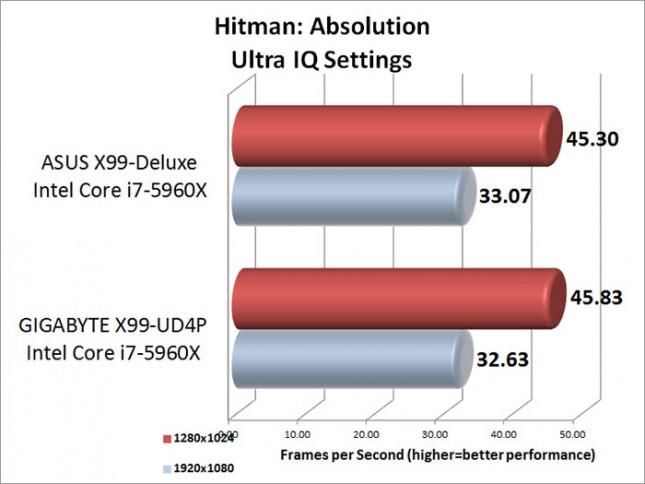 hitman-ultra-iq