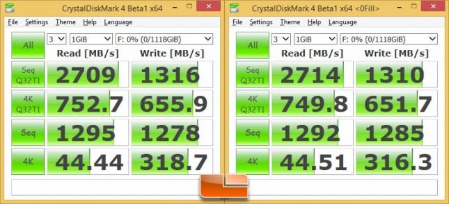 intel-750-nvme-ssd-cdm