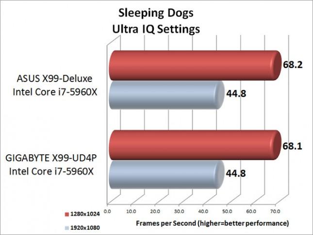 sleeping-dogs-ultra-iq