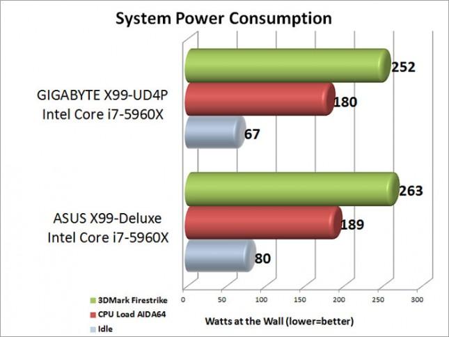 system-power