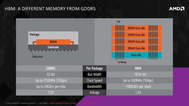 AMD_High_Bandwidth_Memory_Page_09