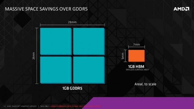 AMD_High_Bandwidth_Memory_Page_11