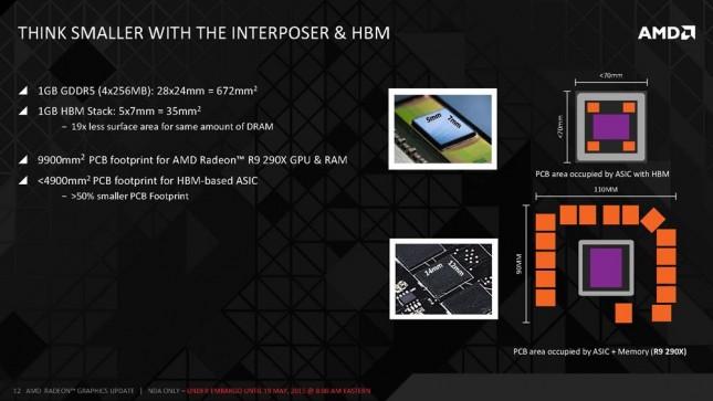 AMD_High_Bandwidth_Memory_Page_12