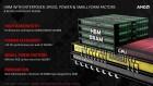AMD HBM DRAM