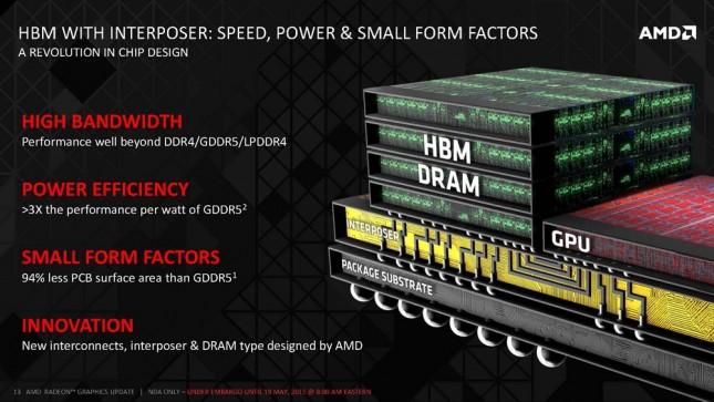 AMD_High_Bandwidth_Memory_Page_13