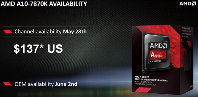 AMD A10-7870K APU Pricing