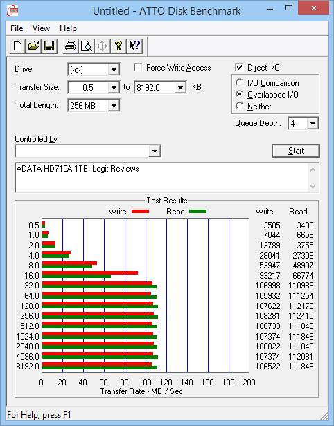 ADATA HD710A ATTO