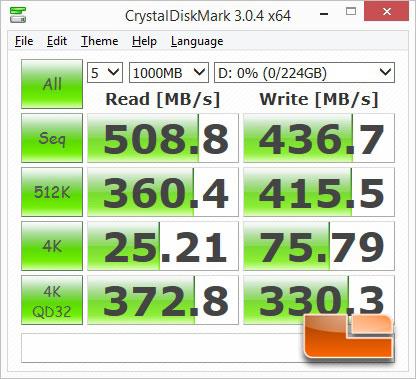 CrystalDiskMark SATA Performance Testing