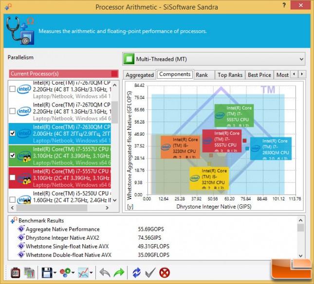 sandra-processor-corei7