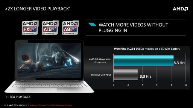 AMD-6th-Generation-A-Series-Processor-14
