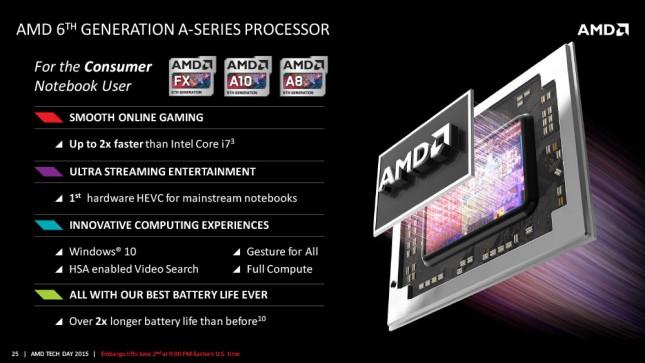 AMD-6th-Generation-A-Series-Processor-25