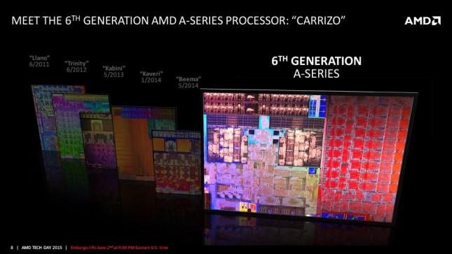 AMD-6th-Generation-A-Series-Processor-8