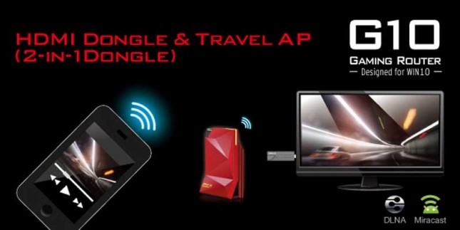 HDMI Dongle and Travel AP