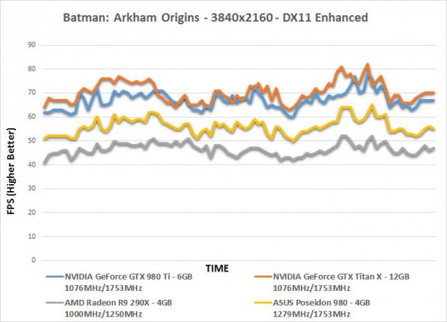 batman-time