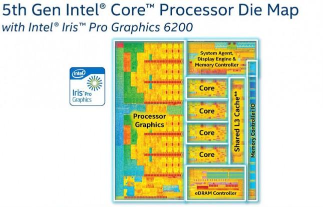 Broadwell CPU Die Shot