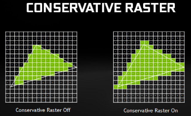conservative raster