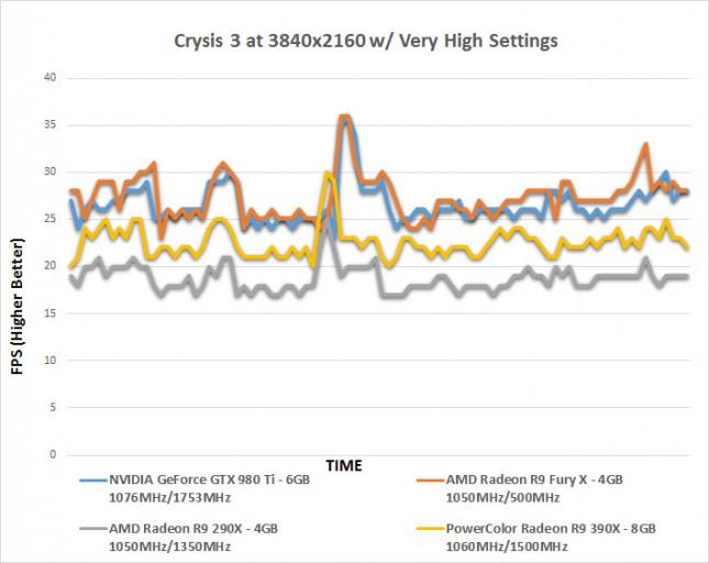 crysis3-time