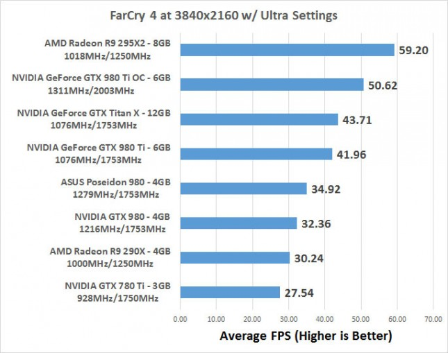 farcry4-fps