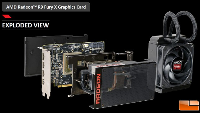 Radeon R9 Fury X Exploded View