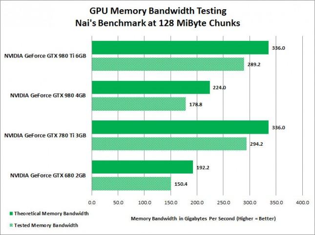 gpu-memory-bandwidth