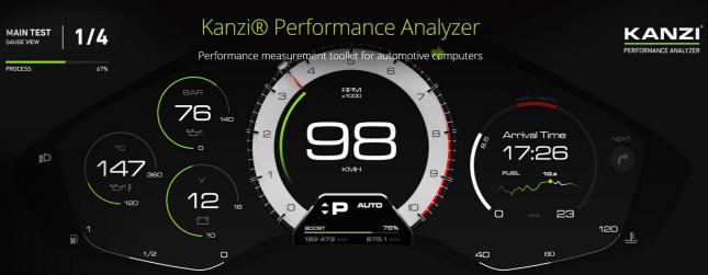 kanzi car benchmark
