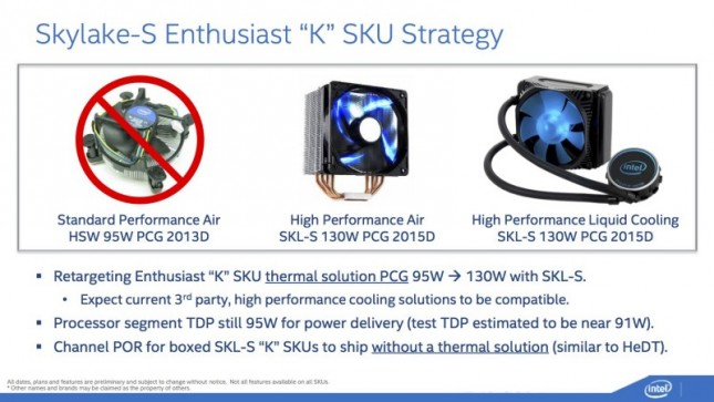 Intel Skylake CPU Cooler