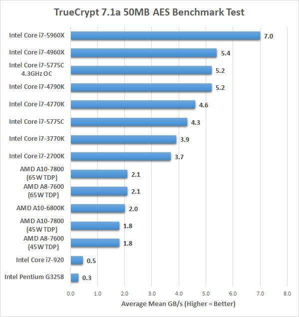truecrypt-5775c