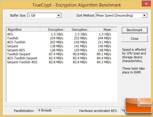 Gigabyte-Brix-BXi5H-Benchmarks-TrueCrypt