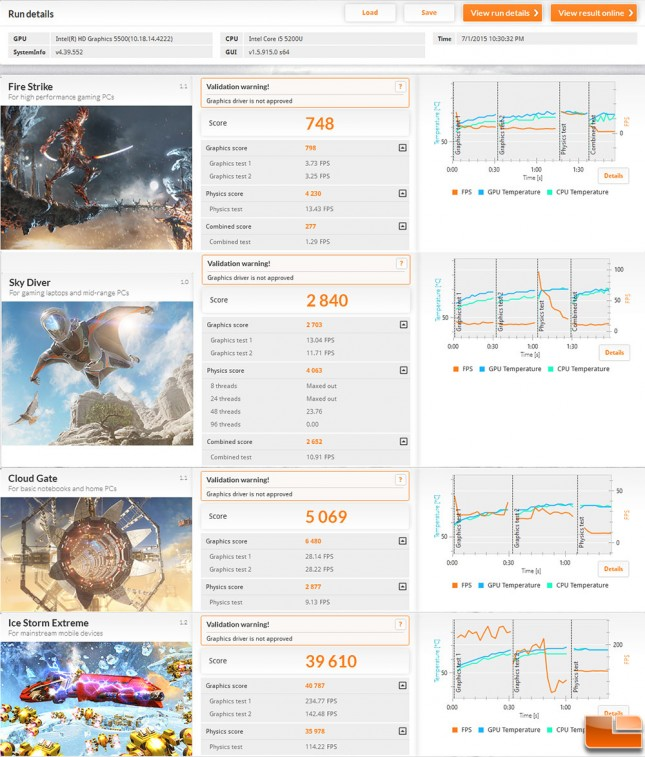 Gigabyte-Brix-BXi5H-Charts-3DMark