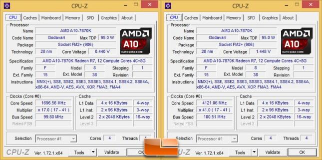 AMD 7870K CPU-Z