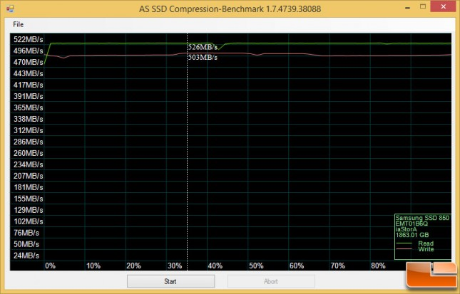 asssd 850evo compression