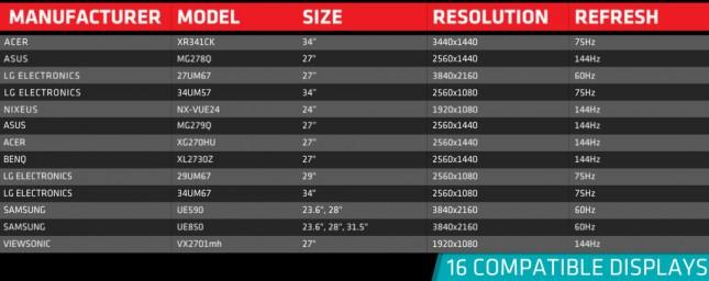 freesync-compatible-displays