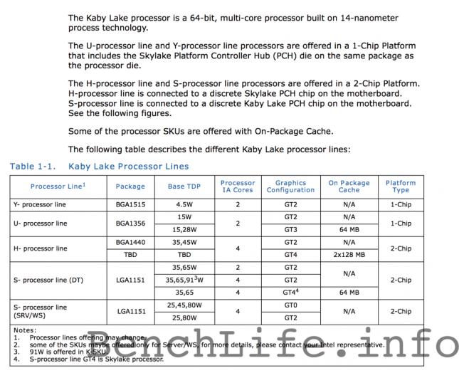 kaby-lake-processor