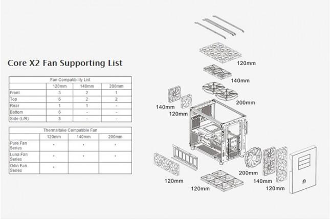 thermaltake-core-x2-fan-support