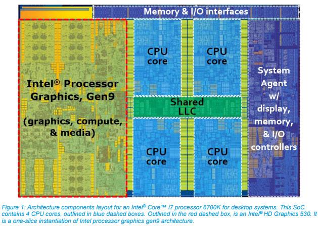 intel core i7 6700k architecture