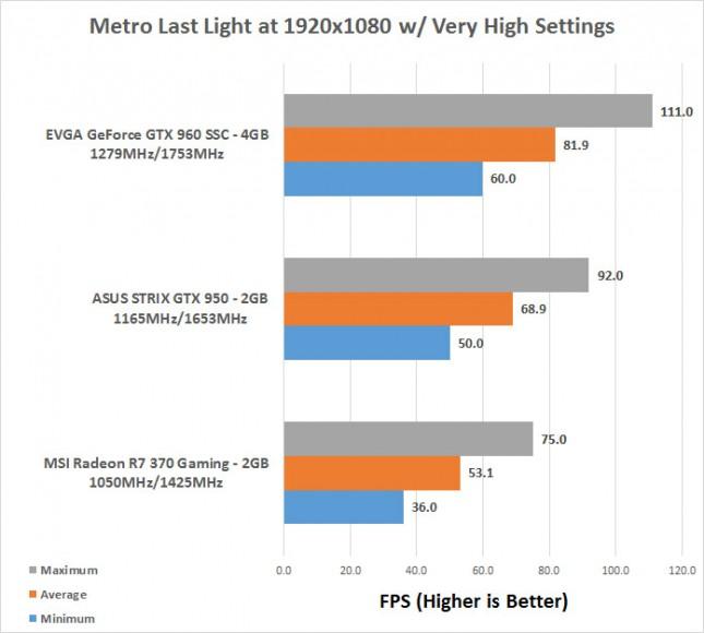 metro-fps