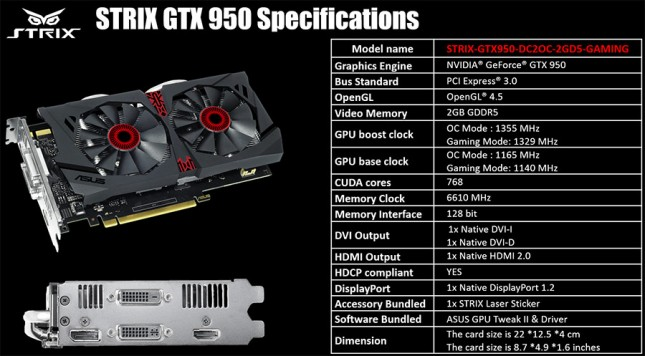 strix-gtx950-specifications
