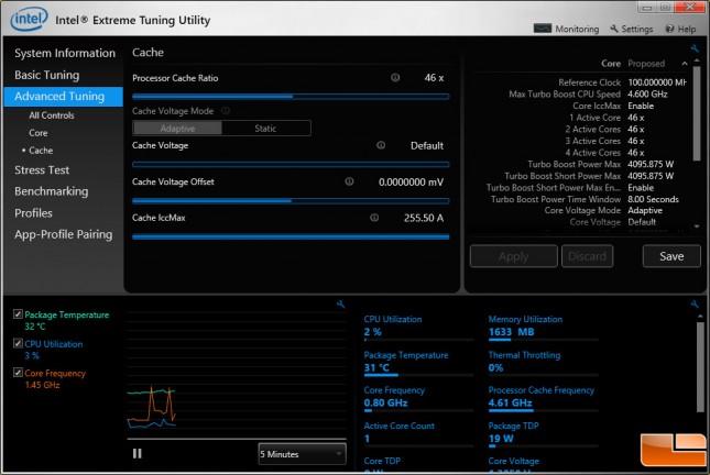 Intel XTU Cache Overclocking