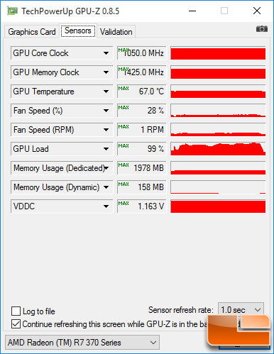 MSI Radeon R7 370 Gaming 2GB GPU-Z Load