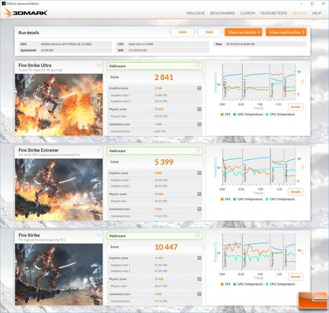 ASRock-Z170-OC-Formula-Benchmarks-3DMark-Fire-Strike