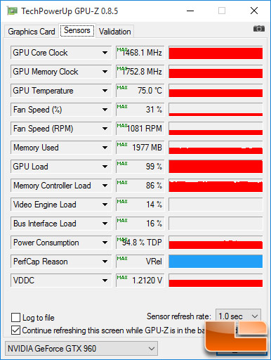 EVGA GeForce GTX 960 Gaming Load Temp